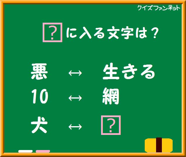 暗号クイズ □に入る文字は何? ...